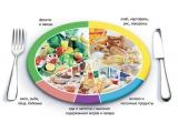 Гостиница Магистраль - иконка «питание» в Мантурово